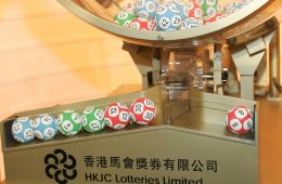 Online Lottery Market In Hong Kong